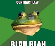 contract law and copyright