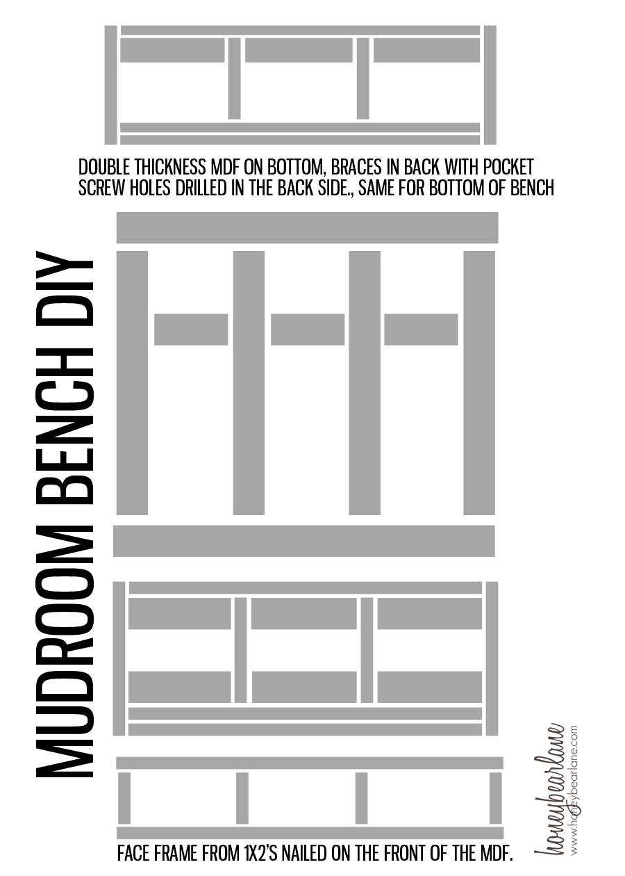 Building a mudroom bench - Diy Mudroom Bench